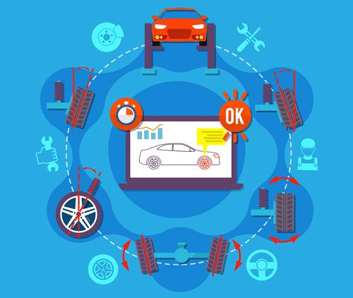 Car-Maintenance-Checklist