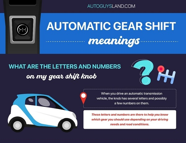 Automatic Car Gears Shift Meaning You Have To Remember