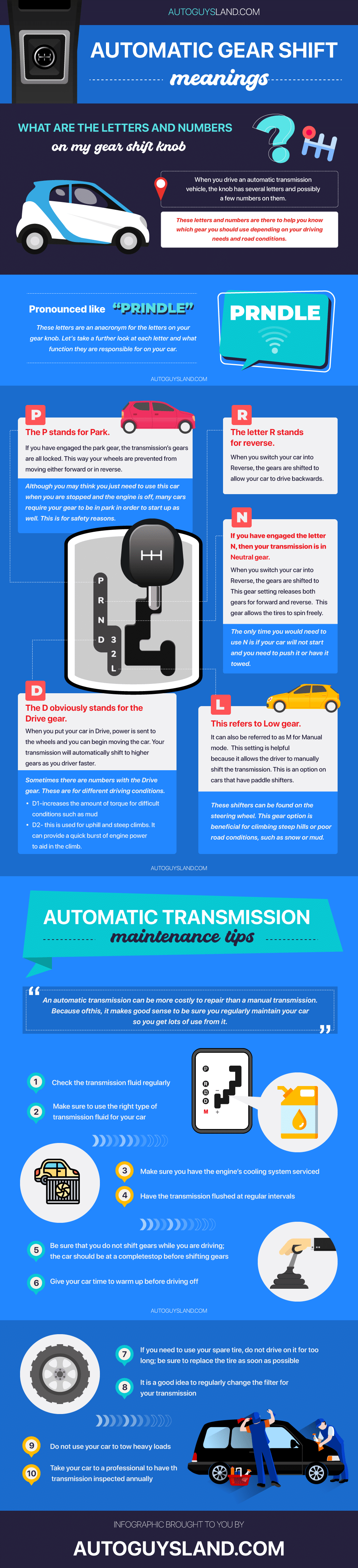 Automatic Car Gears Shift Meaning